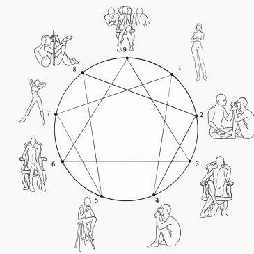 Vizi e Virtu': la teoria dell'Enneagramma